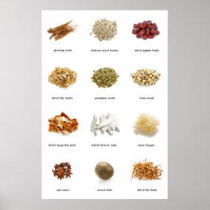 Herbs Spices Posters & Photo Prints | Zazzle AU