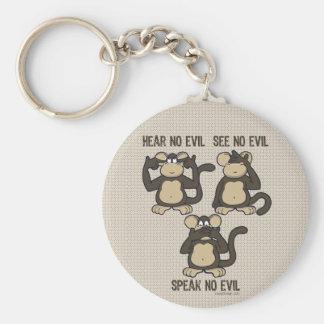 Hear No Evil Monkeys - New Basic Round Button Key Ring