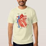 Heart Anatomy Geek T-shirt
