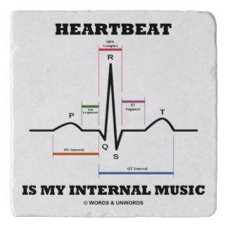 Heartbeat Is My Internal Music EKG Sinus Rhythm Trivet
