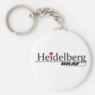 Heidelberg Brat -A001L Basic Round Button Key Ring