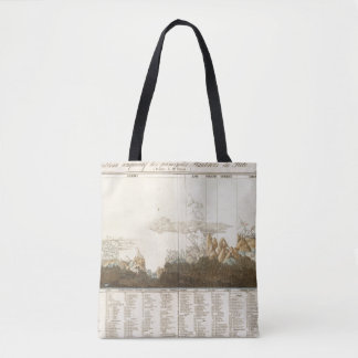 Heights of the World Tote Bag