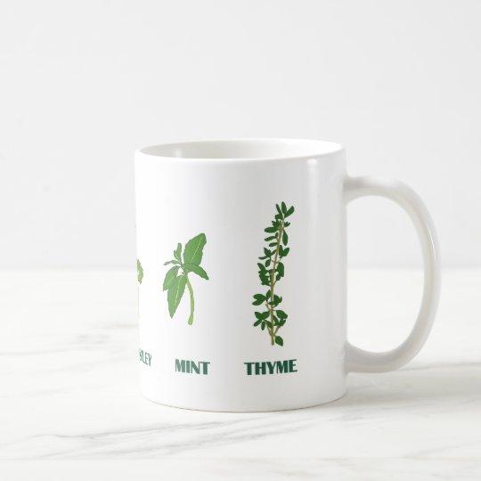 Herb Collection Coffee Mug