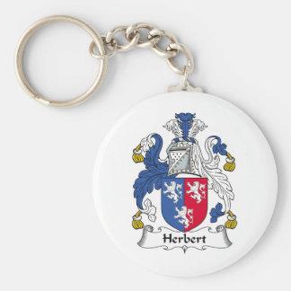 Herbert Family Crest Key Ring