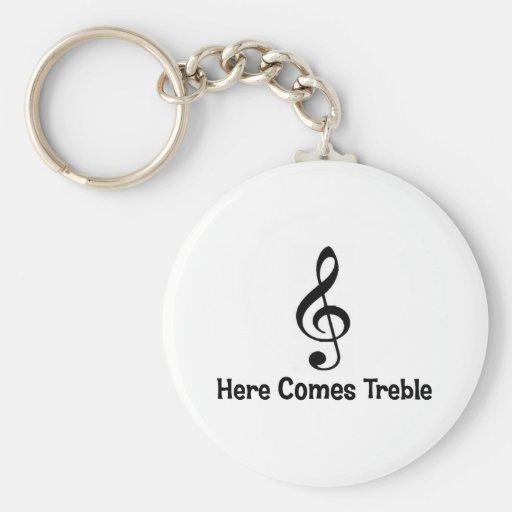 Here Comes Treble. Key Chain
