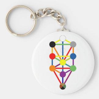 Hermetic Tree of LifeKeychain Basic Round Button Key Ring