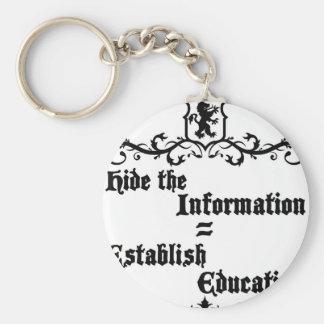 Hide The Information Establish Education Key Ring