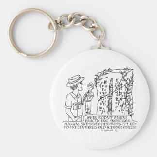 Hieroglyphics Key Ring