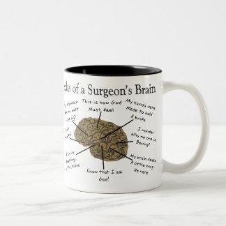 Hilarious Surgeon Gifts Two-Tone Coffee Mug