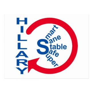 Hillary Clinton Circle Logo Postcard