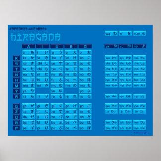 Hiragana Japanese Alphabet Poster (Blue/Blue)
