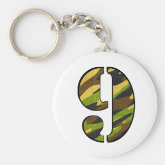 His Camo Numbered Series Key Ring