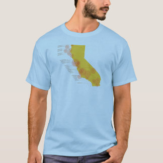 Historic California Earthquakes T-Shirt
