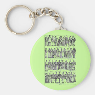 Historical Costumes Basic Round Button Key Ring