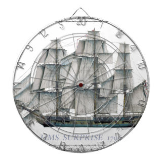 HMS Surprise 1796 Dartboard