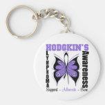 Hodgkins Lymphoma Awareness Butterfly Key Chain