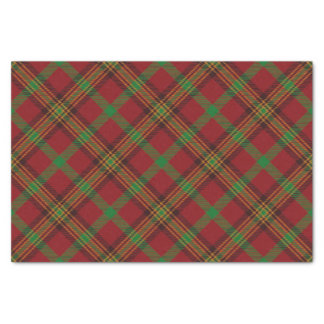 Holiday Traditional Christmas Tartan Pattern Tissue Paper