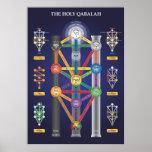Holy Qabalah Tree of Life poster