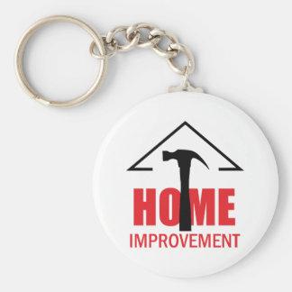 HOME IMPROVEMENT KEYCHAINS