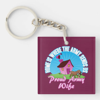 Home Is Where... Key Ring