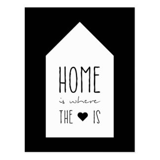Home Is Where The Heart Is - Inspirational Card
