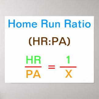 Home Run Ratio Poster
