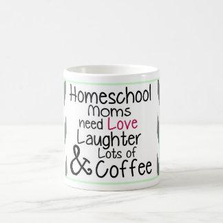 Homeschool Mom Coffee Mug