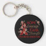Hope Courage Faith Strength 3 Brain Aneurysms