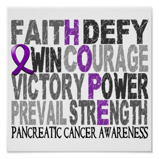 Hope Word Collage Pancreatic Cancer Poster