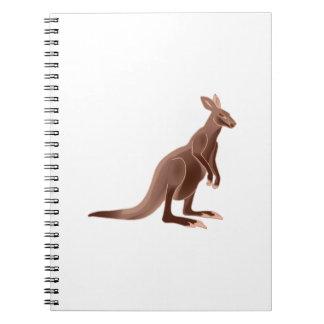 Hoppy Trails Notebooks
