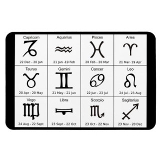 Horoscope Chart Zodiac Signs and Dates Magnet