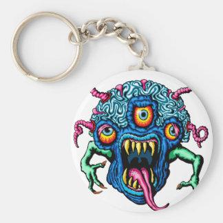 Horror Screamer Keychain