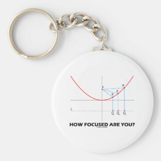 How Focused Are You? (Parabola Graph) Keychain