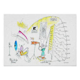 Home Air Conditioner Diagram   Diagram Of How An Air Conditioning Unit Works Poster Zazzle 15