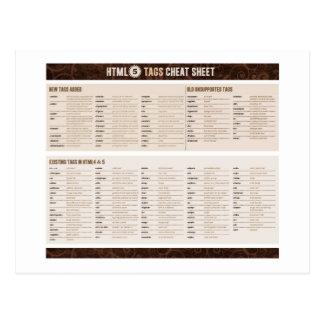 HTML5 Tags Cheat Sheet Postcard