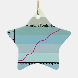 Human Evolution Graph vector Ceramic Star Decoration
