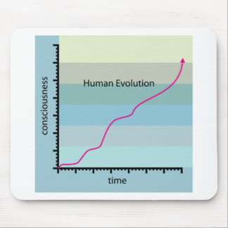 Human Evolution Graph vector Mouse Pad
