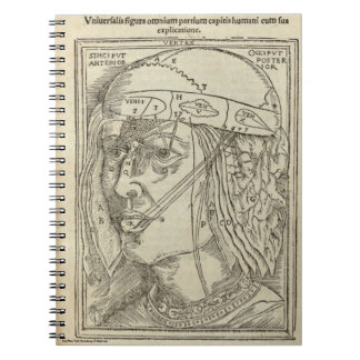 Human Head Notebook