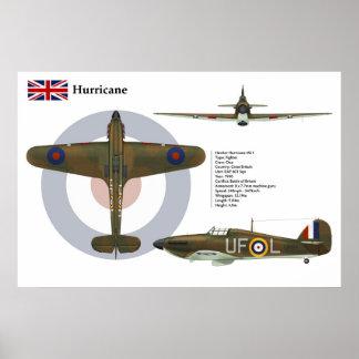 Hurricane Mk I  601 Squadron Poster