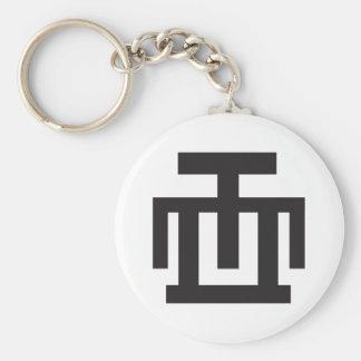 HWE MU DUA | Symbol of Examination Quality Control Key Ring