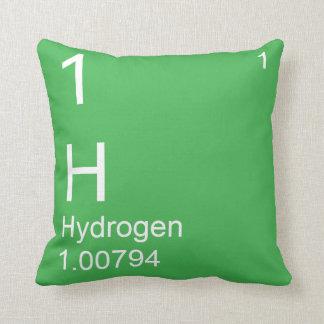 Hydrogen Cushion