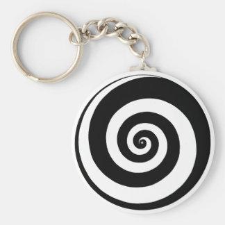 Hypnotizing keychain