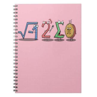 i 8 sum pi (I Ate Some Pie) Math Notebook
