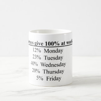 i always give a 100% at work coffee mug