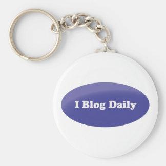 I blog daily basic round button key ring