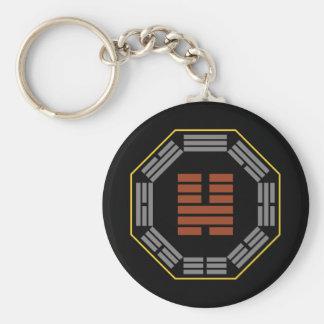 "I Ching Hexagram 46 Sheng ""Ascending"" Key Ring"