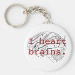 I heart brains.