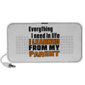I Learned From Parent Travel Speaker