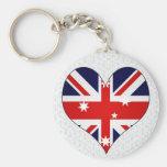 I Love Australia Keychains