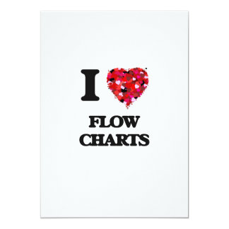 I Love Flow Charts 13 Cm X 18 Cm Invitation Card
